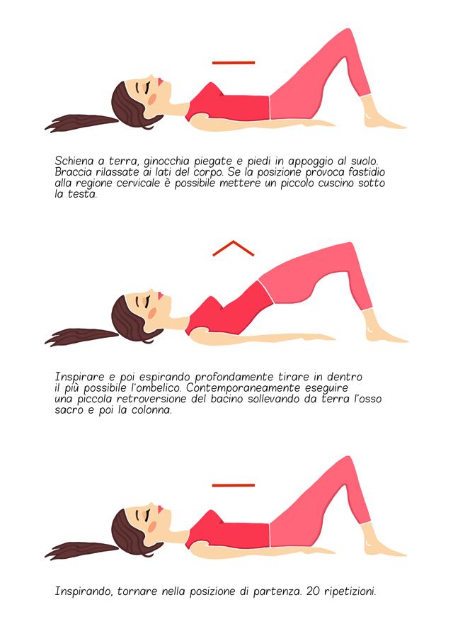 esercizi-pavimento-pelvico-tav1-Testo