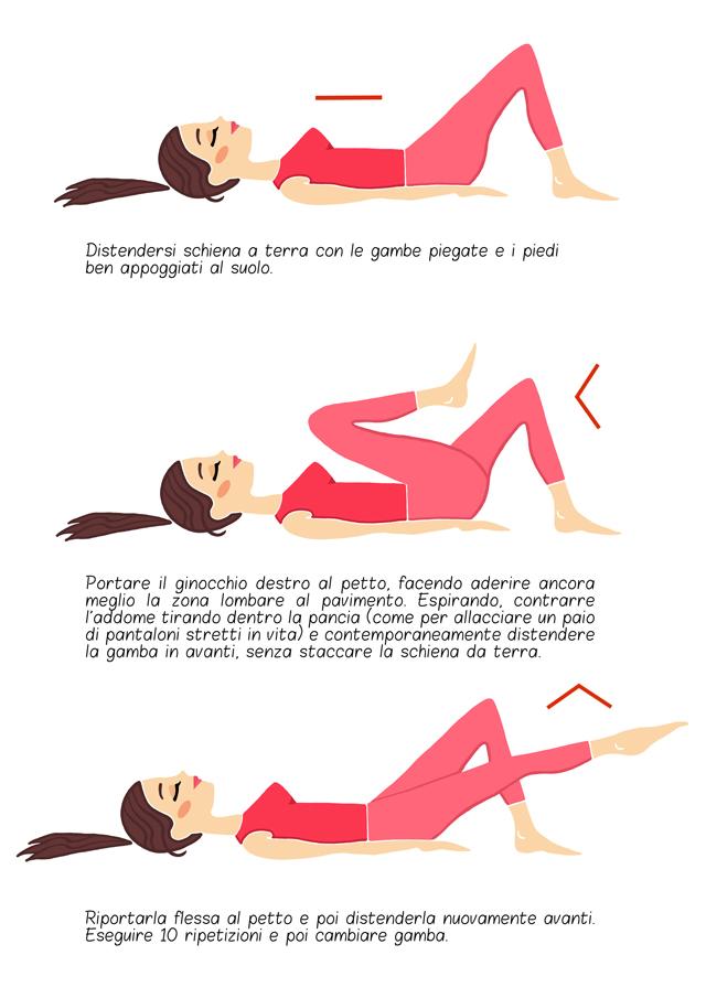 esercizi-pavimento-pelvico-tav2-Testo