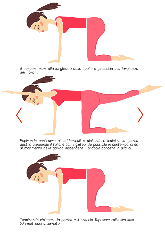 esercizi-pavimento-pelvico-tav3-Testo-