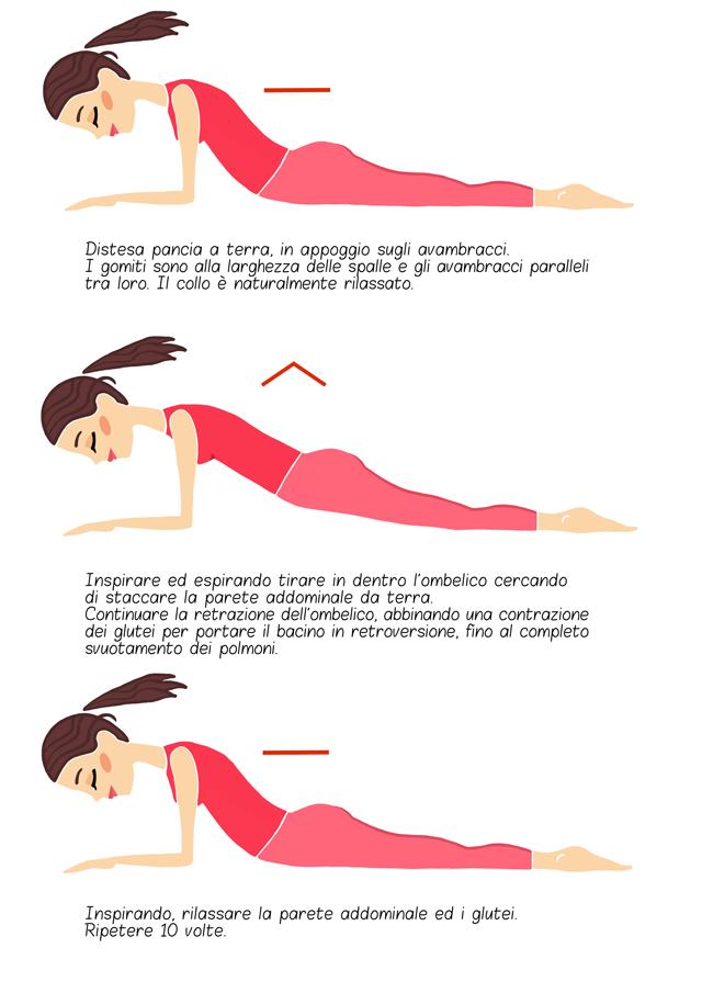 esercizi-pavimento-pelvico-tav4-Testo