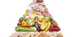 Gli alimenti: che cosa sono?