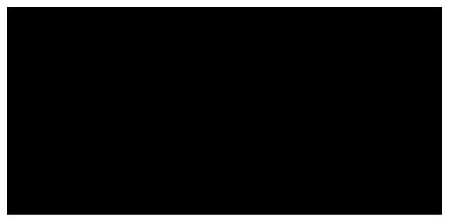 inositolo