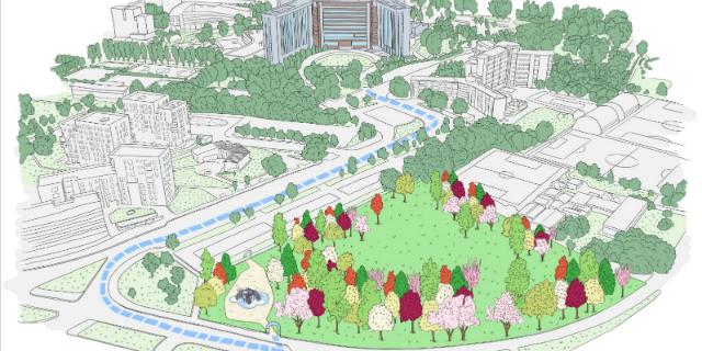 progetto del parco mellin