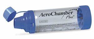 AeroChamber Plus